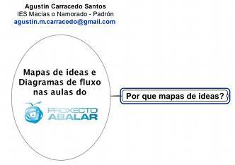 ¿Por qué mapas de ideas?