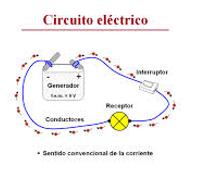 iamgen circuito