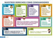 Día Mundial dos Dereitos do Consumidor