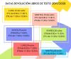 DEVOLUCIÓN LIBROS DE TEXTO 2019/2020