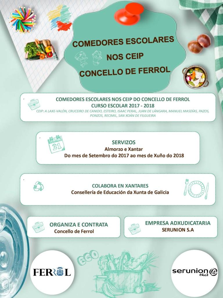 O COMEDOR ESCOLAR | CEIP Isaac Peral