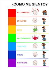 test para identificar mi tipo de piel en pdf
