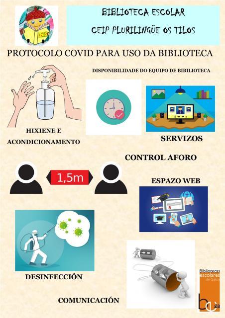 Protocolo Covid-19 de Uso da Biblioteca