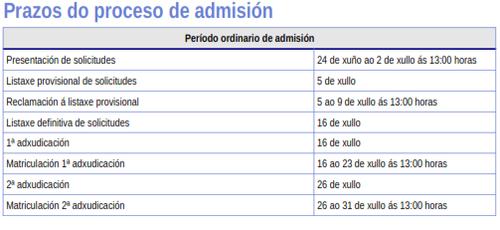 Calendario Laboral Ourense 2020.Informacion Xeral De Admision Curso 2019 2020 Cifp Ferrolterra
