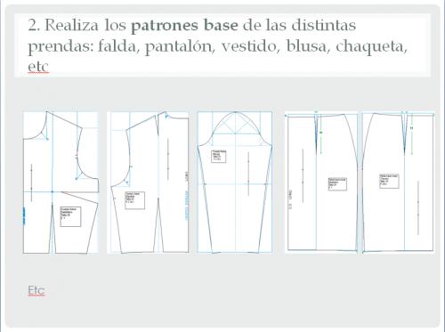 El proceso de trabajo del patronista 1 cifp manuel antonio - Sociedad textil lonia s a ...