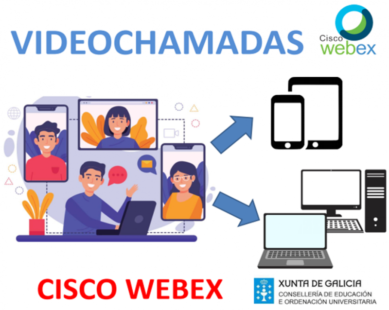 Manual Cisco Webex