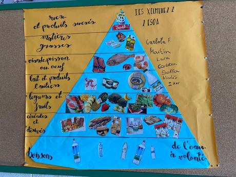 Actividade Pirámide