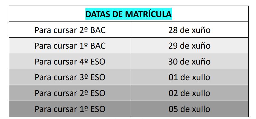MAtrículas_Datas_xuño