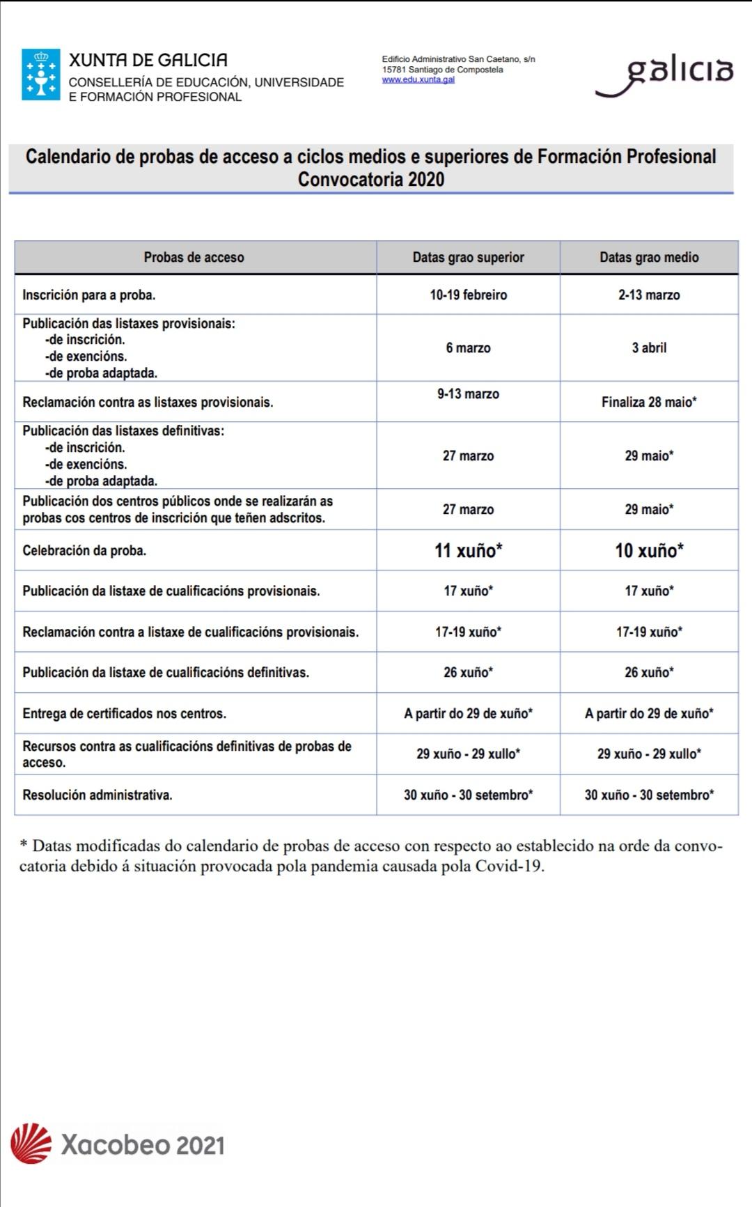 ORIENTACIÓN: DATAS PROBAS ACCESO CICLOS MEDIOS E SUPERIOR