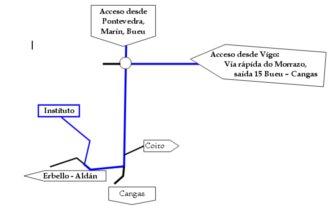 Acceso desde Vigo e Pontevedra