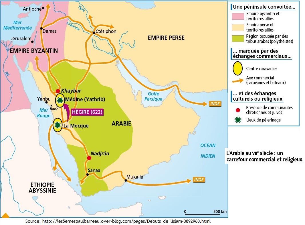 Arabie VIIe siècle
