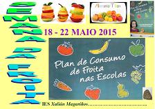 Plan de Consumo de Froita