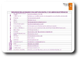 Relación de recursos electrónicos