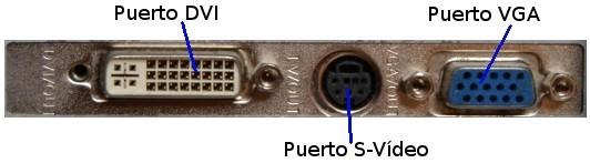 puertos vídeo