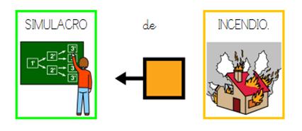 Resultado de imagen de simulacro incendio pictogramas