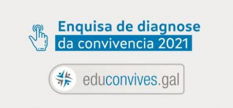 Enquisa de diagnose da convivencia 2021